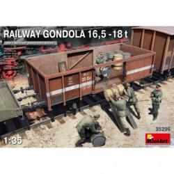 MINIART Railway Gondola...