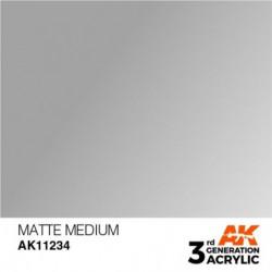 AK 3rd Gen. Acrylic Matte...