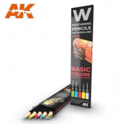 AK PENCIL Basics