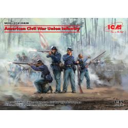ICM American Civil War Un....